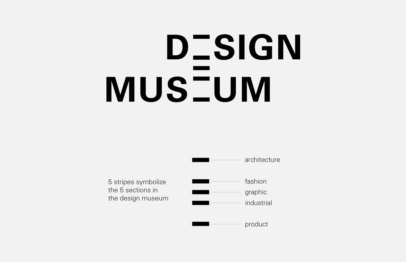brand_designmuseum_M_15@2x